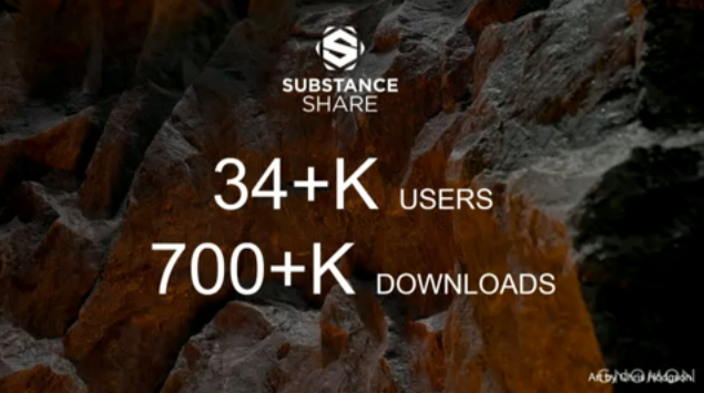 SUBSTANCE SHARE